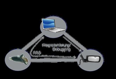Validierung vernetzter Systeme_neu_Kurven.png
